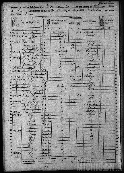 1860-census-with-andrew-luick-in-kelsey-california