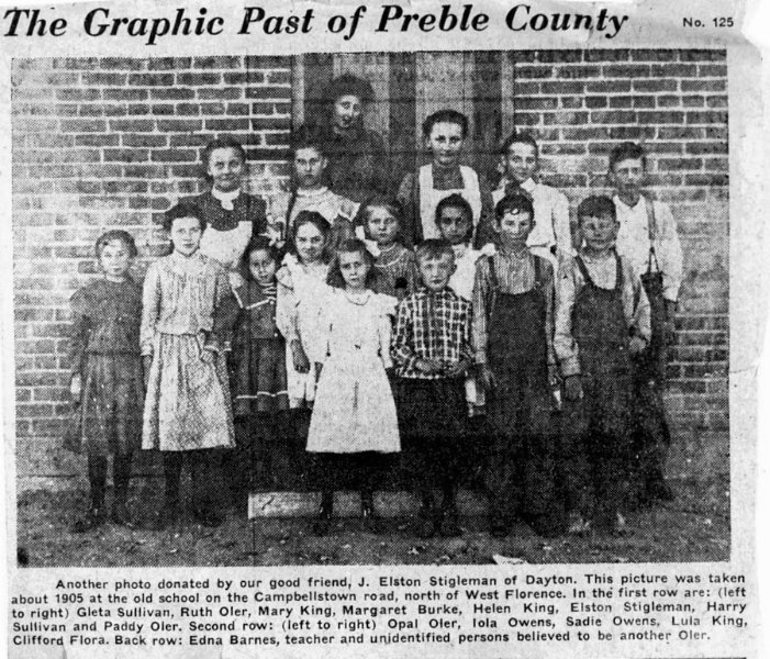 Preble County Article